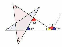 مجموع زاویه ها در ستاره پنج پر