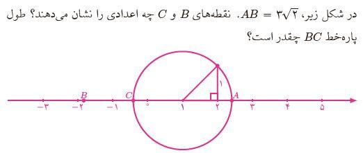 تمرین ریاضی تکمیلی از جذر
